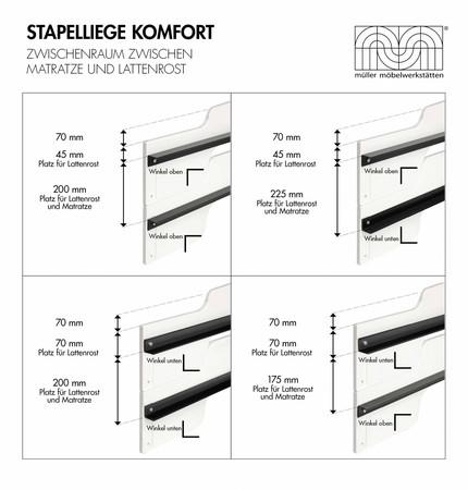Stapelliege Komfort mit Schichholzkante